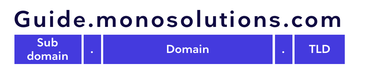 Domain_overview.png